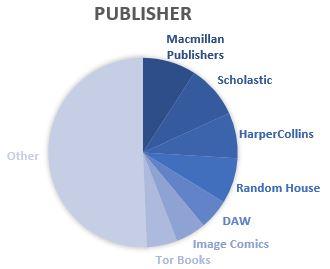 Publisher02